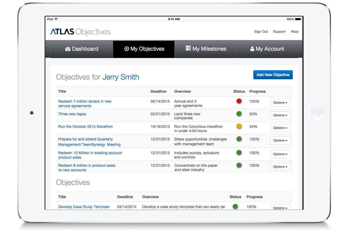 Objectives Management WebApp