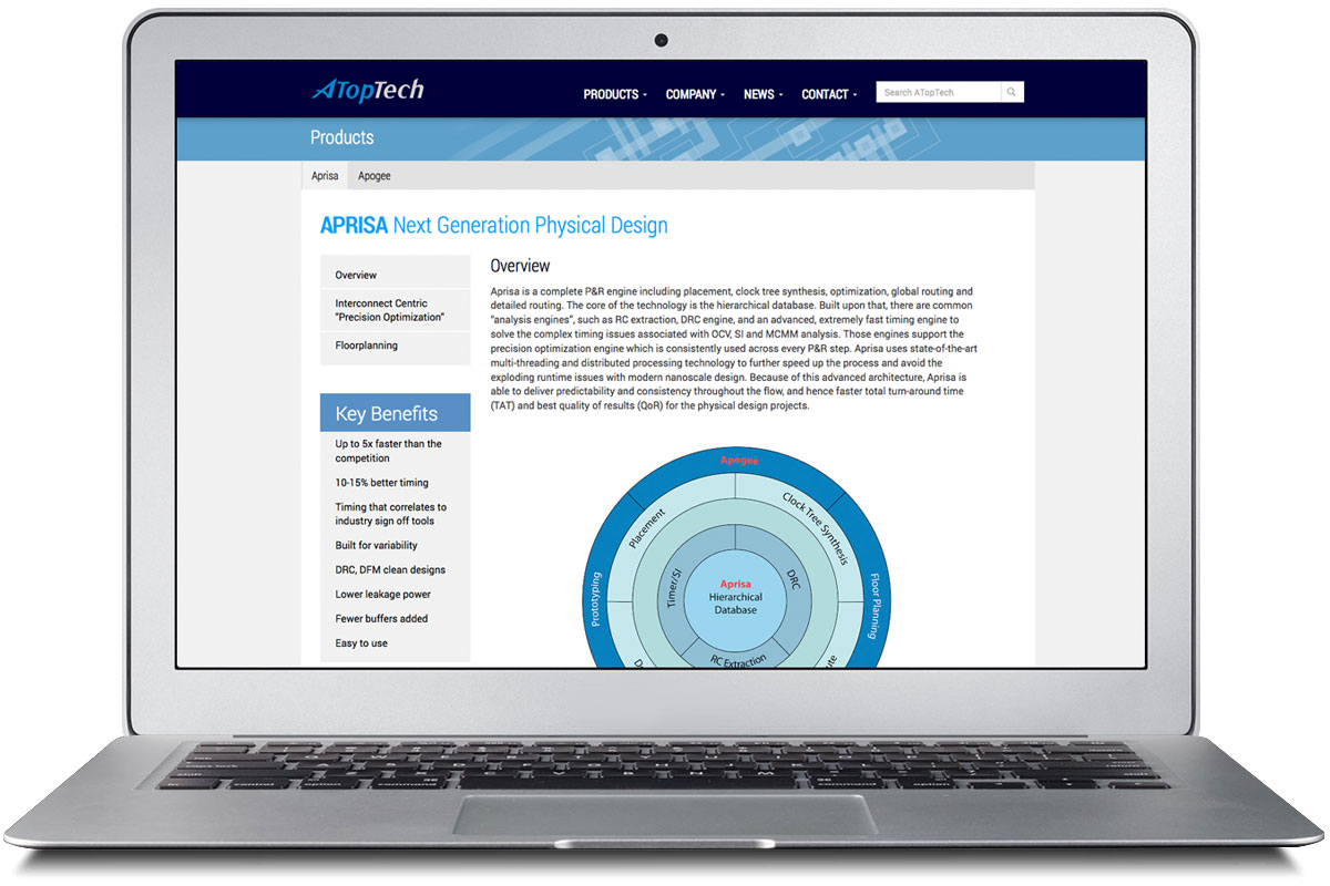 ATopTech Website Refresh